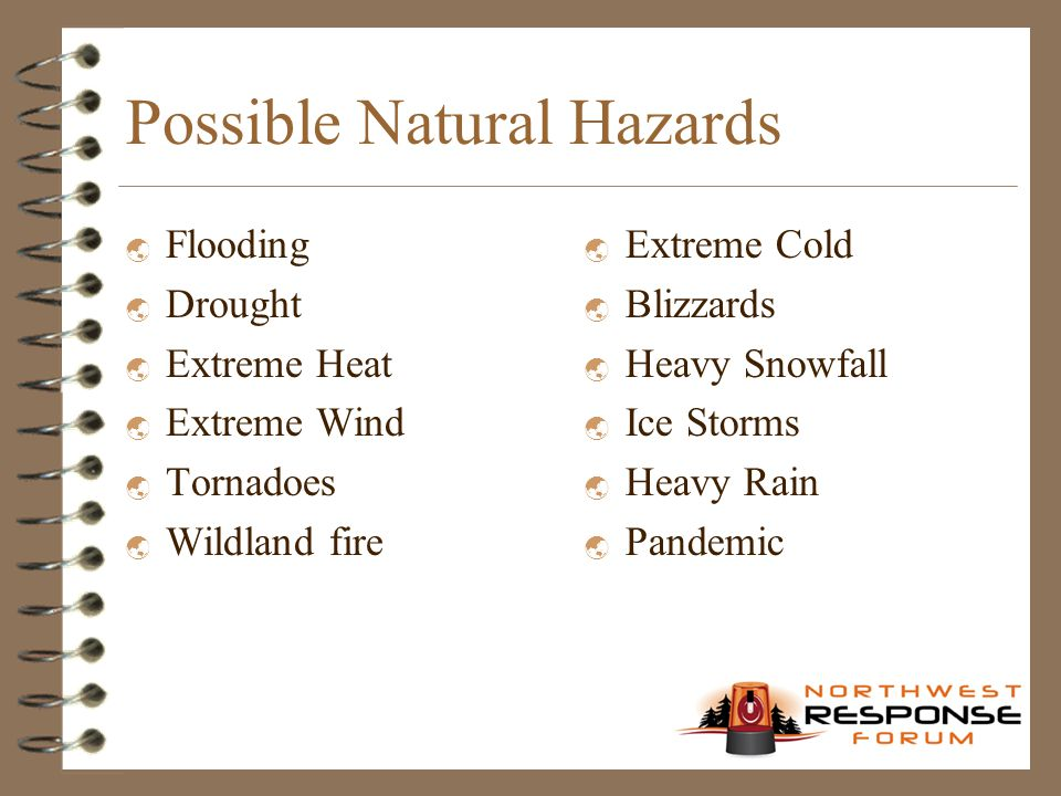 Possible Natural Hazards  Flooding  Drought  Extreme Heat  Extreme Wind  Tornadoes  Wildland fire  Extreme Cold  Blizzards  Heavy Snowfall  Ice Storms  Heavy Rain  Pandemic