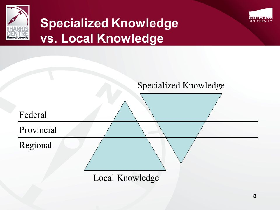 8 Specialized Knowledge vs.
