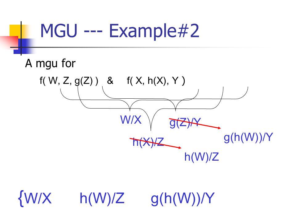 17 MGU --- Example#2 A mgu for f( W, Z, g(Z) ) & f( X, h(X), Y ) { W/X } W/X h(X)/Z h(W)/Z g(Z)/Y h(W)/Z g(h(W))/Y