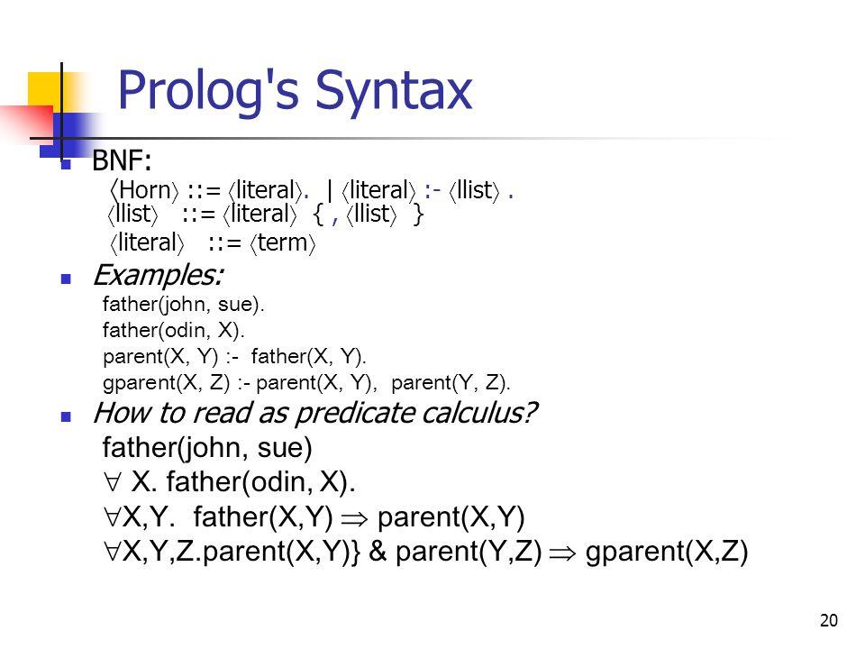 20 Prolog's Syntax BNF:  Horn  ::=  literal . |  literal  :-  llist .  llist  ::=  literal  {,  llist  }  literal  ::=  term  Exampl