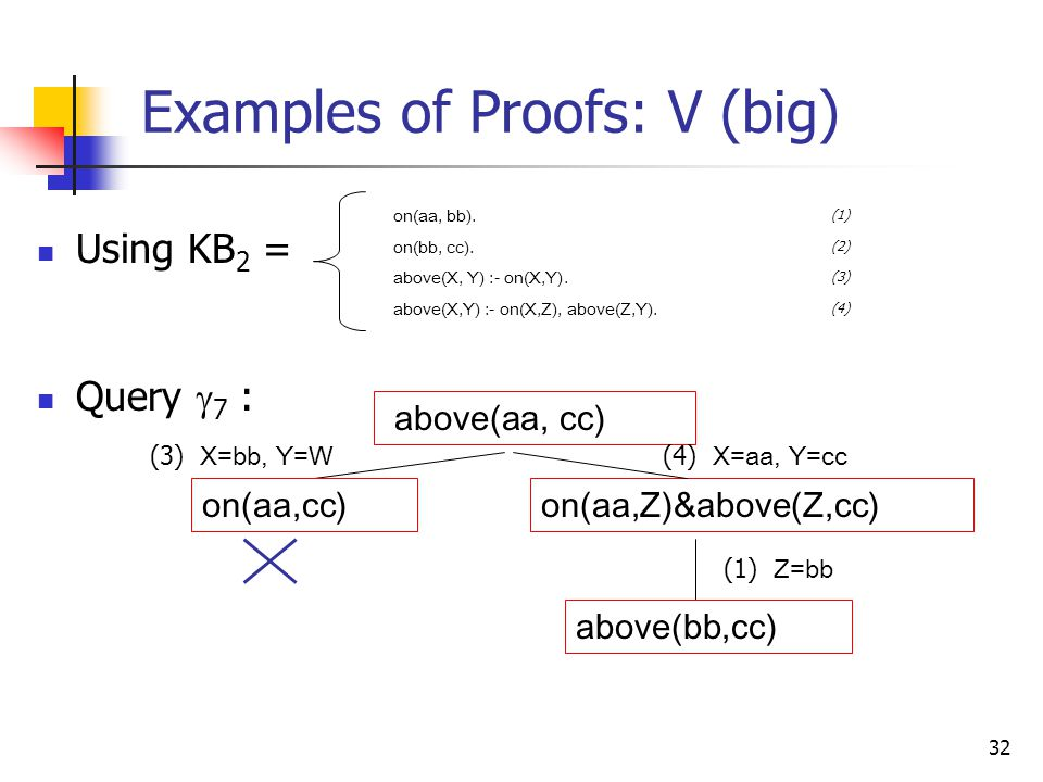 32 Examples of Proofs: V (big) Query  7 : above(aa, cc) on(aa,cc) (3) X=bb, Y=W Using KB 2 = on(aa, bb).