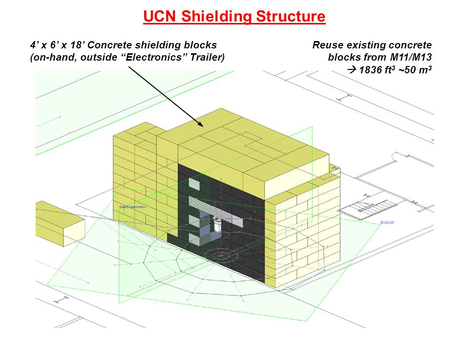 """UCN Shielding Structure 4' x 6' x 18' Concrete shielding blocks (on-hand, outside """"Electronics"""" Trailer) Reuse existing concrete blocks from M11/M13 """