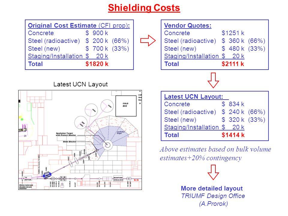 Shielding Costs Latest UCN Layout Vendor Quotes: Concrete$1251 k Steel (radioactive)$ 360 k (66%) Steel (new)$ 480 k (33%) Staging/Installation$ 20 k Total$2111 k Latest UCN Layout: Concrete$ 834 k Steel (radioactive)$ 240 k (66%) Steel (new)$ 320 k (33%) Staging/Installation$ 20 k Total$1414 k Original Cost Estimate (CFI prop): Concrete$ 900 k Steel (radioactive)$ 200 k (66%) Steel (new)$ 700 k (33%) Staging/Installation$ 20 k Total$1820 k Above estimates based on bulk volume estimates+20% contingency More detailed layout TRIUMF Design Office (A.Prorok)