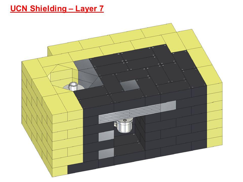 UCN Shielding – Layer 7