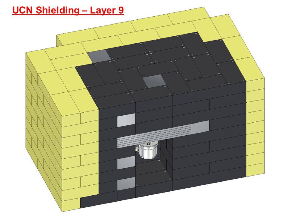 UCN Shielding – Layer 9
