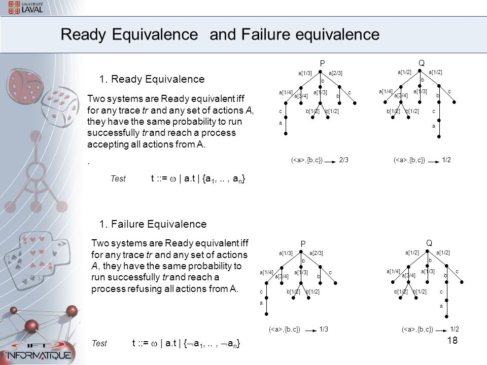 18 Ready Equivalence and Failure equivalence 1.