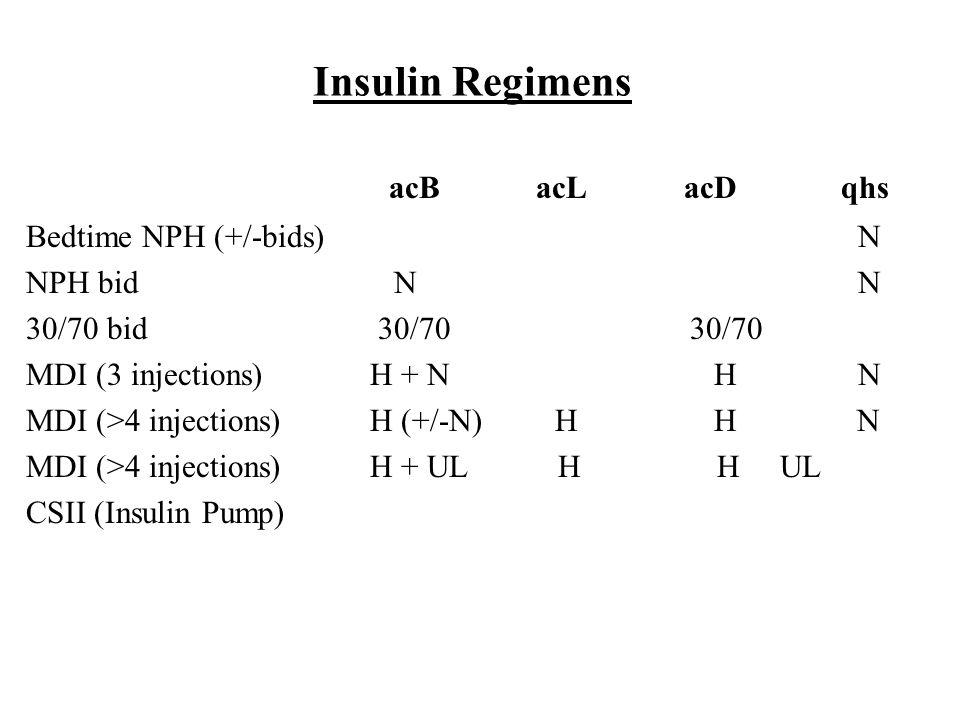 Insulin Regimens acB acL acD qhs Bedtime NPH (+/-bids) N NPH bid N N 30/70 bid 30/70 30/70 MDI (3 injections) H + N H N MDI (>4 injections) H (+/-N) H H N MDI (>4 injections) H + UL H H UL CSII (Insulin Pump)
