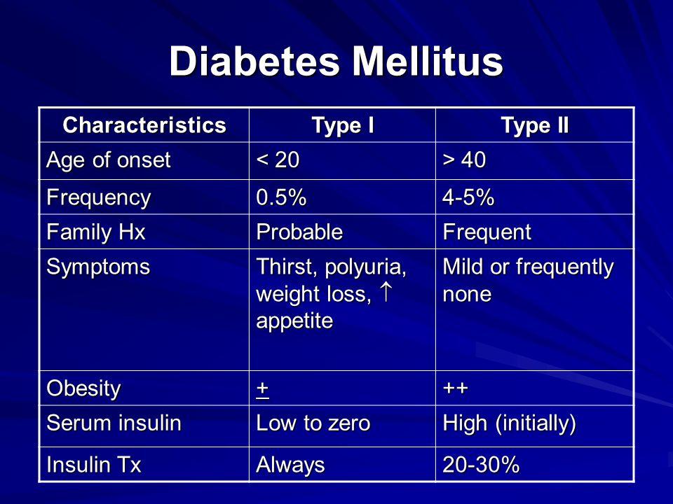 diabetes essay