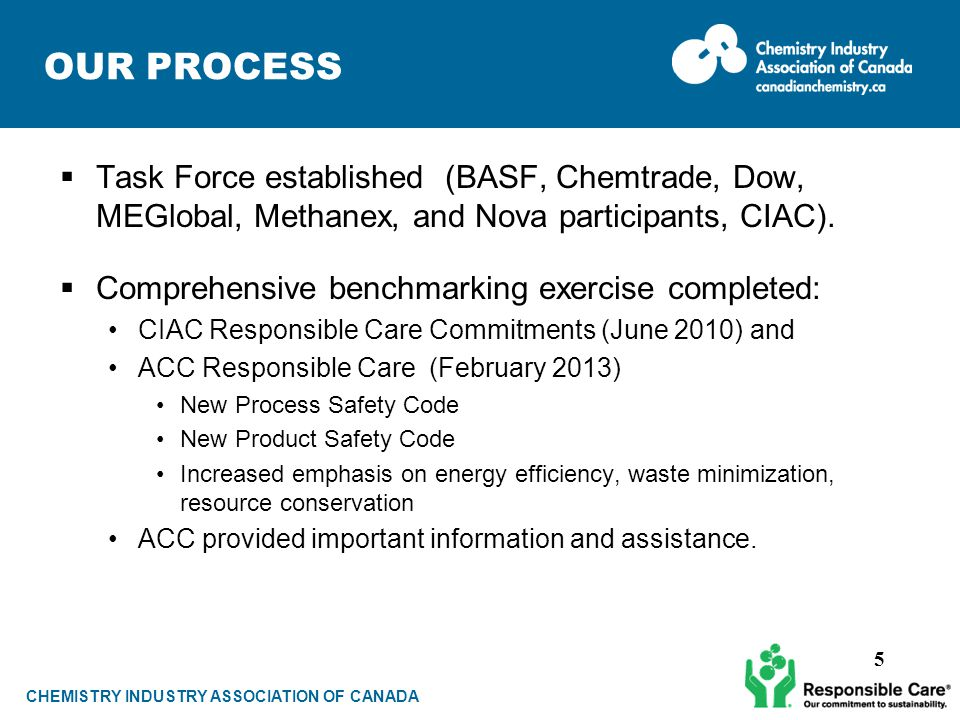 CHEMISTRY INDUSTRY ASSOCIATION OF CANADA OUR PROCESS  Task Force established (BASF, Chemtrade, Dow, MEGlobal, Methanex, and Nova participants, CIAC).