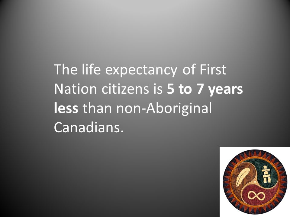 The life expectancy of First Nation citizens is 5 to 7 years less than non-Aboriginal Canadians.