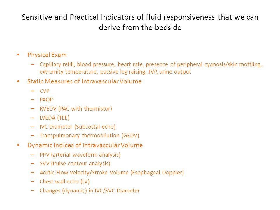 Assessing fluid responsiveness using TTE and esophageal doppler