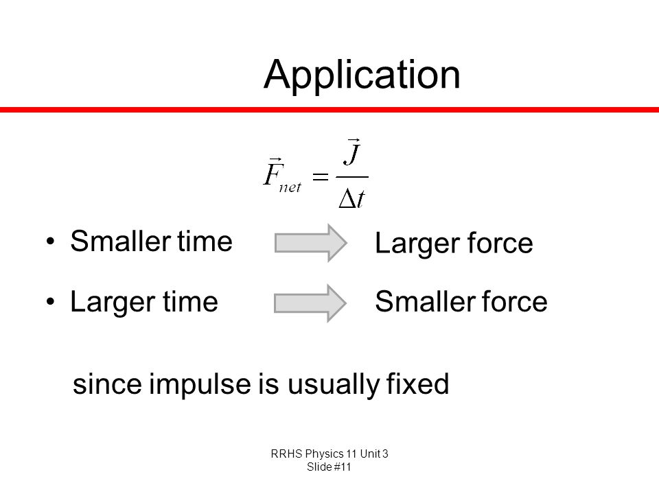 RRHS Physics 11 Unit 3 Slide #11 Application Smaller time Larger force Larger timeSmaller force since impulse is usually fixed