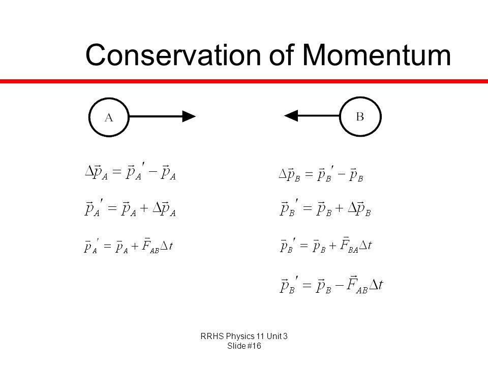 RRHS Physics 11 Unit 3 Slide #16 Conservation of Momentum