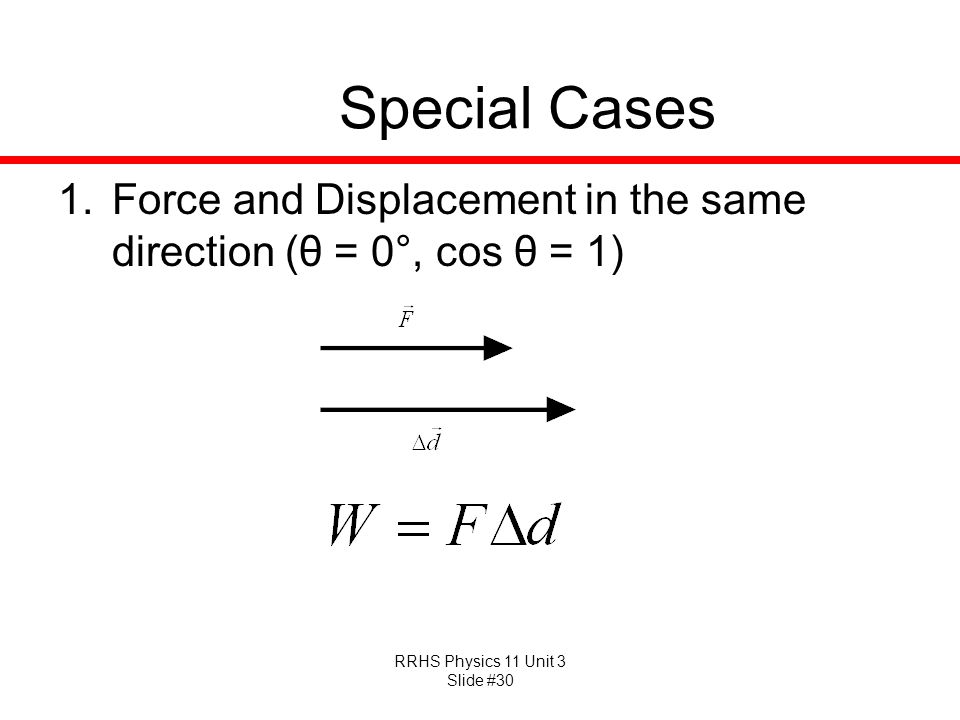 RRHS Physics 11 Unit 3 Slide #30 Special Cases 1.Force and Displacement in the same direction (θ = 0°, cos θ = 1)