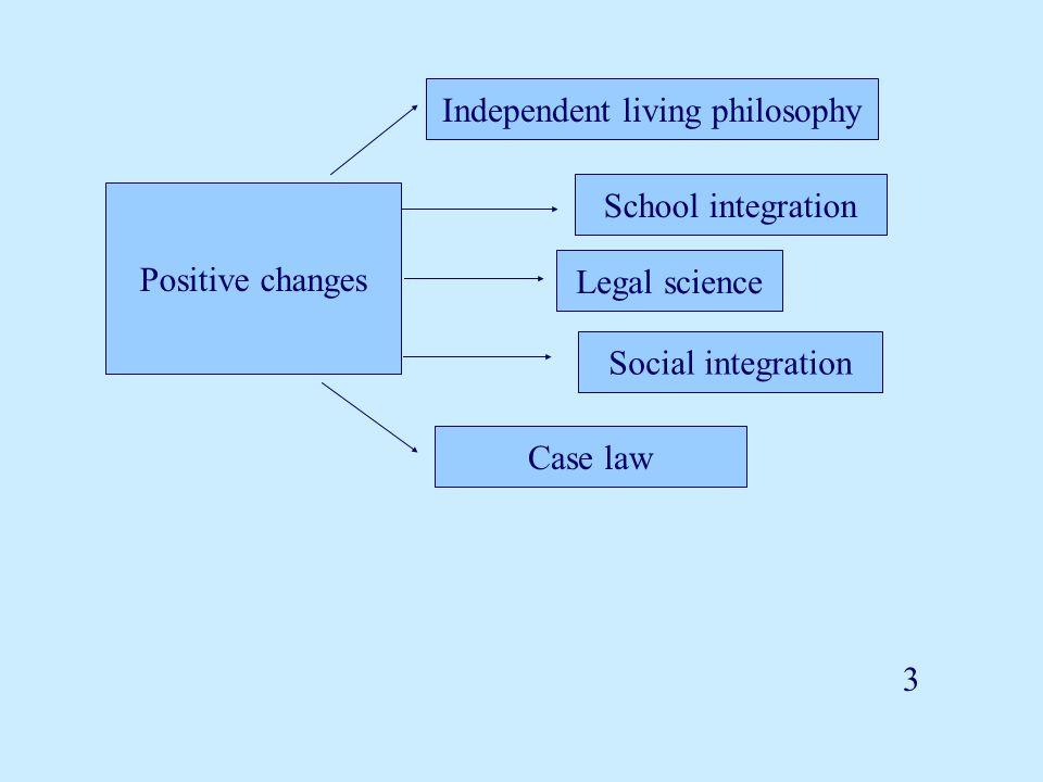 3 Positive changes Independent living philosophy School integration Legal science Social integration Case law