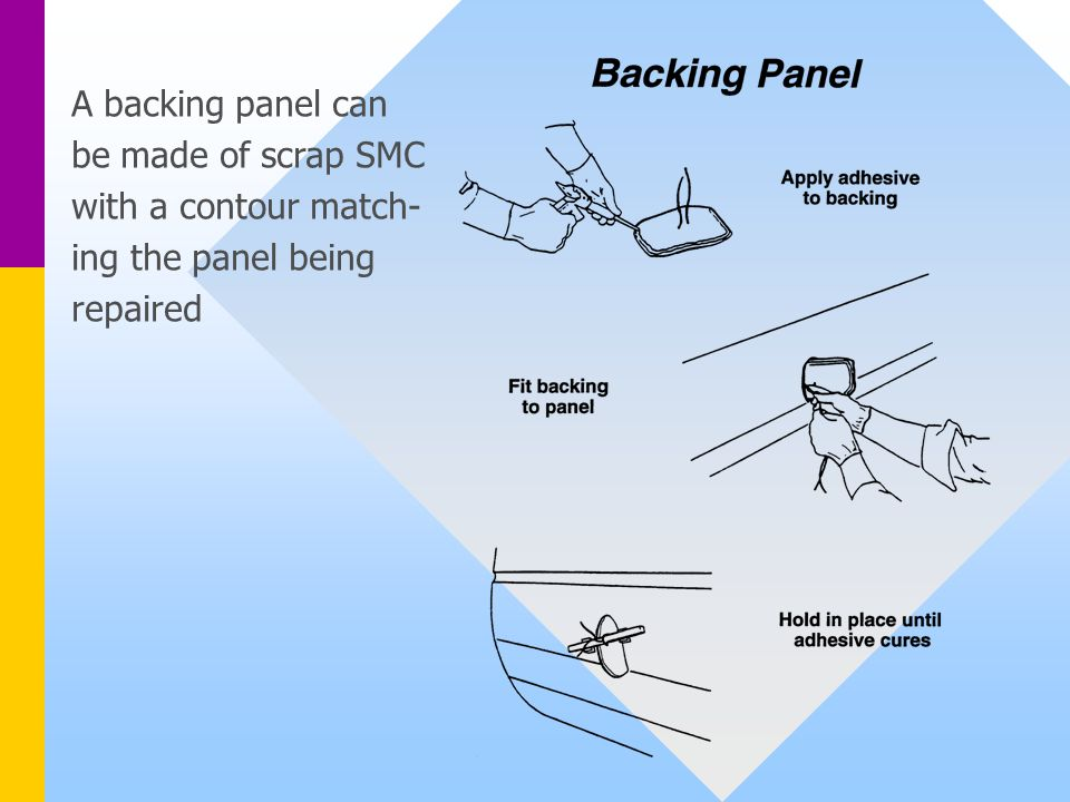 A backing panel can be made of scrap SMC with a contour match- ing the panel being repaired