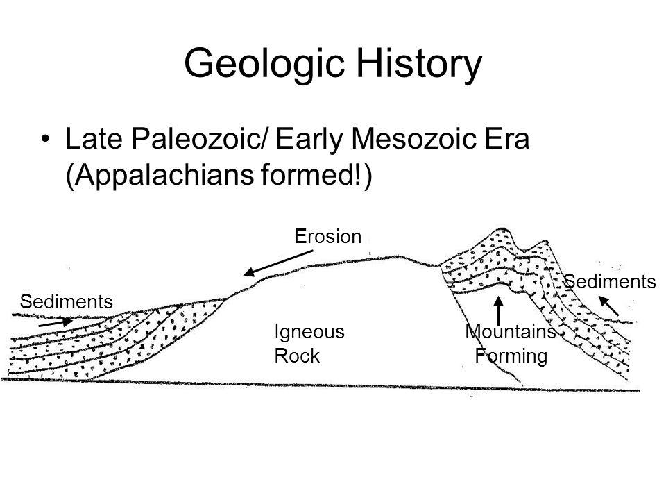 Geologic History Late Paleozoic/ Early Mesozoic Era (Appalachians formed!) Erosion Sediments Mountains Forming Igneous Rock