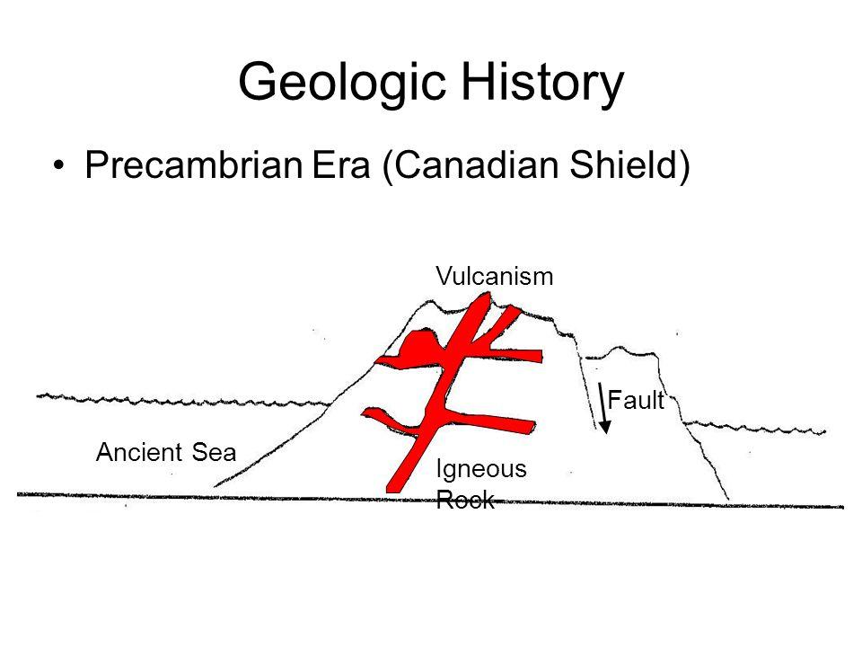 Geologic History Precambrian Era (Canadian Shield) Vulcanism Fault Ancient Sea Igneous Rock