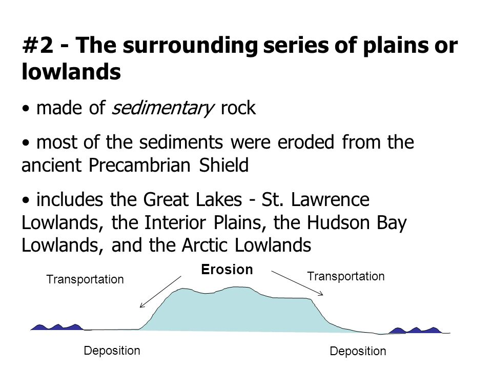#2 - The surrounding series of plains or lowlands made of sedimentary rock most of the sediments were eroded from the ancient Precambrian Shield inclu
