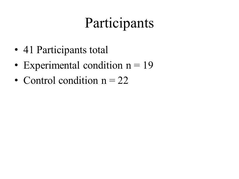 Participants 41 Participants total Experimental condition n = 19 Control condition n = 22