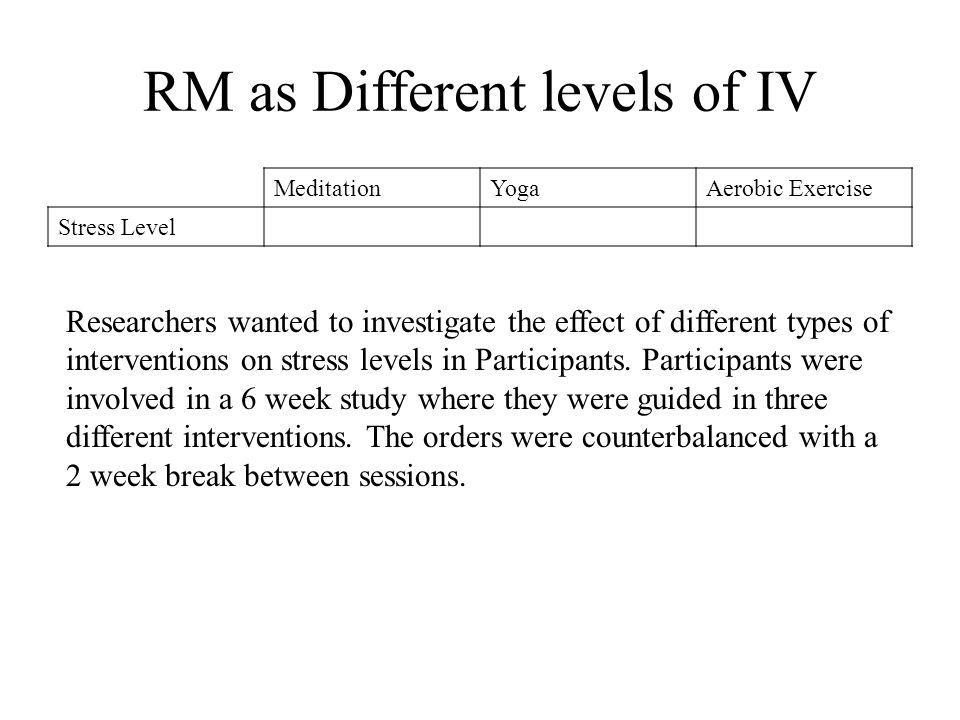 RM as Different levels of IV MeditationYogaAerobic Exercise Stress Level Researchers wanted to investigate the effect of different types of interventions on stress levels in Participants.