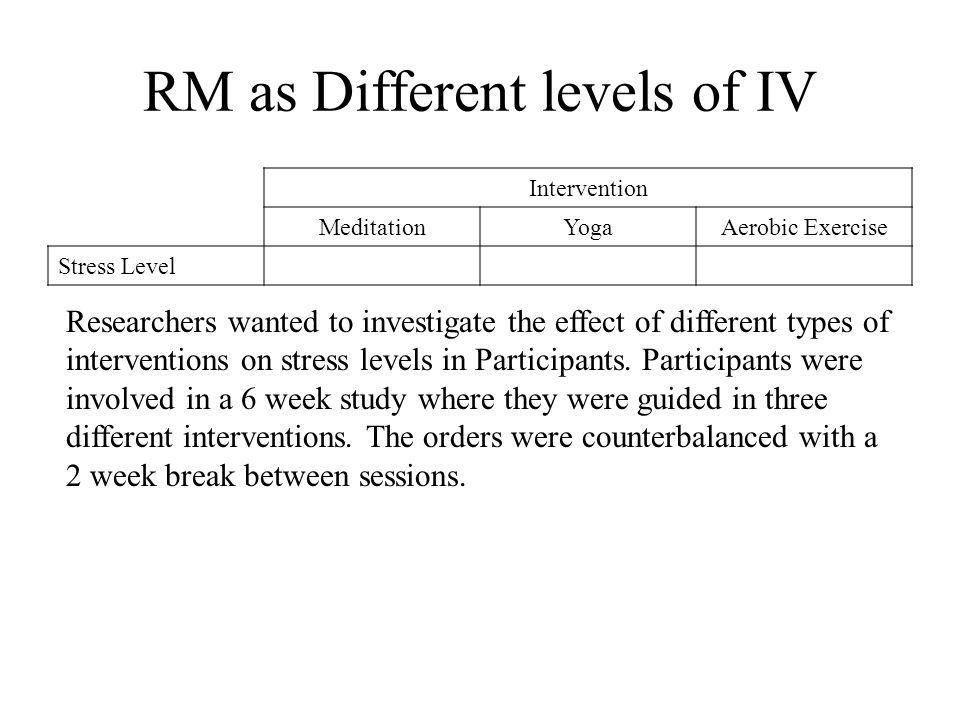 RM as Different levels of IV Intervention MeditationYogaAerobic Exercise Stress Level Researchers wanted to investigate the effect of different types of interventions on stress levels in Participants.