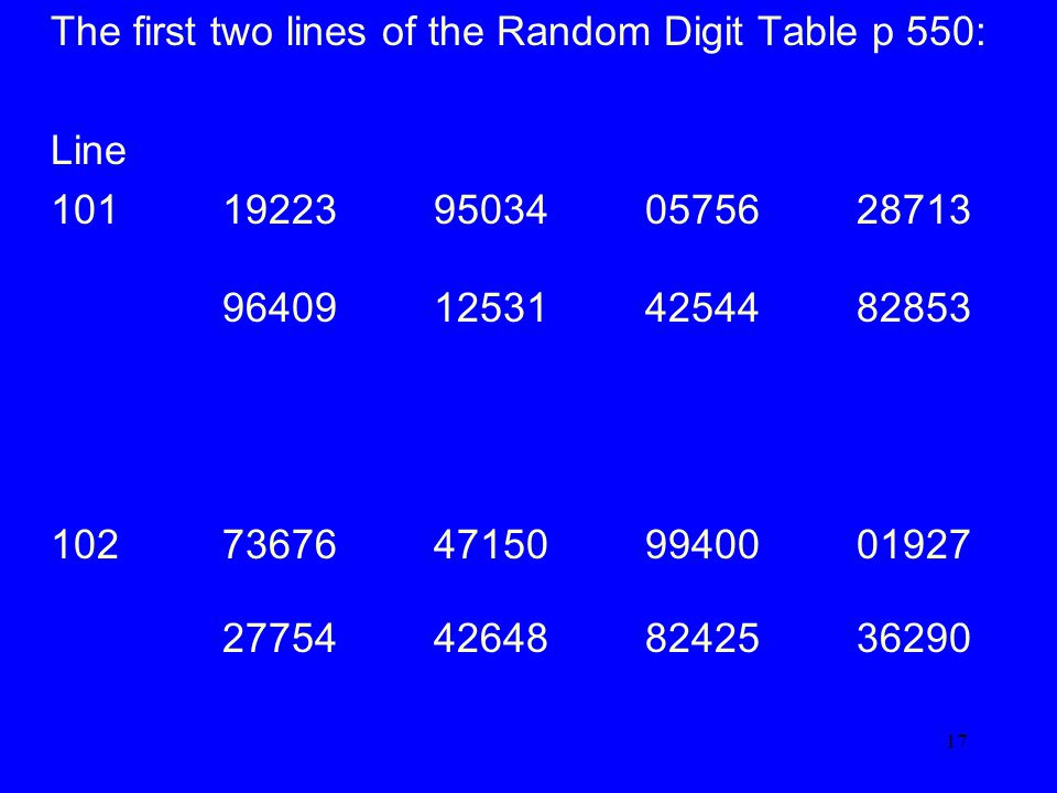 17 The first two lines of the Random Digit Table p 550: Line 10119223950340575628713 96409125314254482853 10273676471509940001927 27754426488242536290
