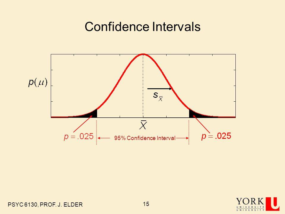 PSYC 6130, PROF. J. ELDER 15 Confidence Intervals 95% Confidence Interval