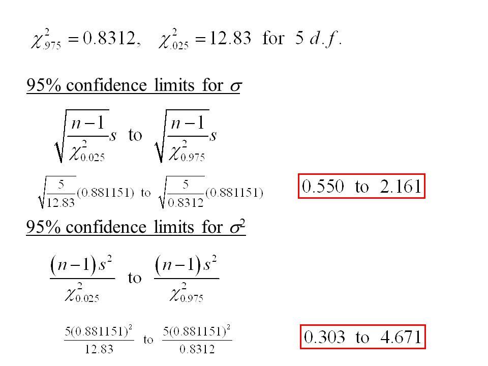 95% confidence limits for  95% confidence limits for  2