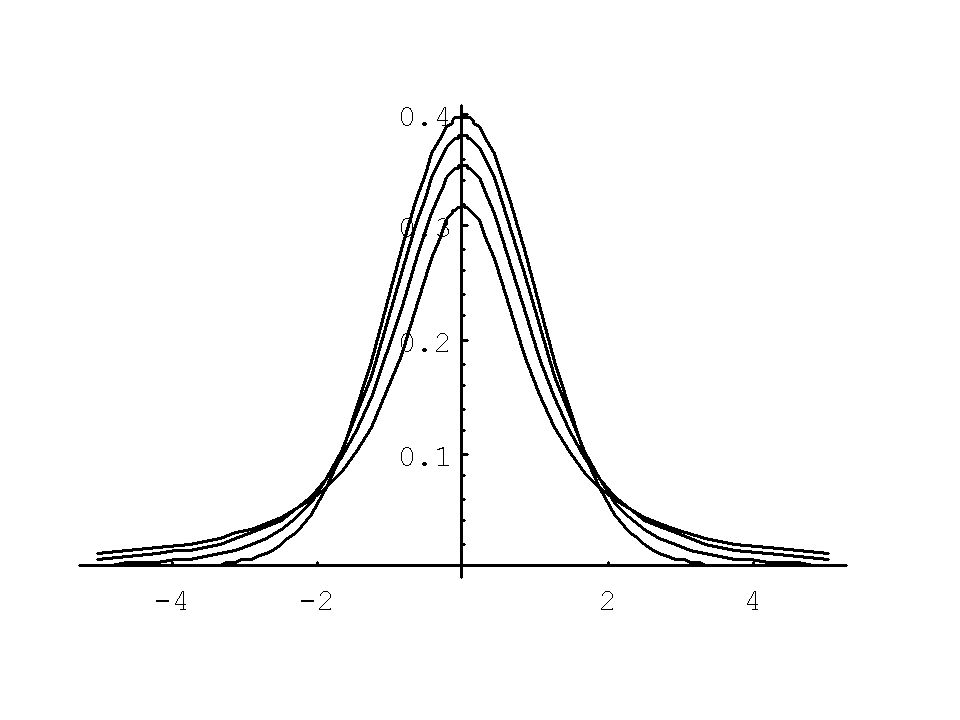 The sample size that will estimate p with an Error Bound B and level of confidence P = 1 –  is: where: B is the desired Error Bound z  is the  /2 critical value for the standard normal distribution p* is some preliminary estimate of p.