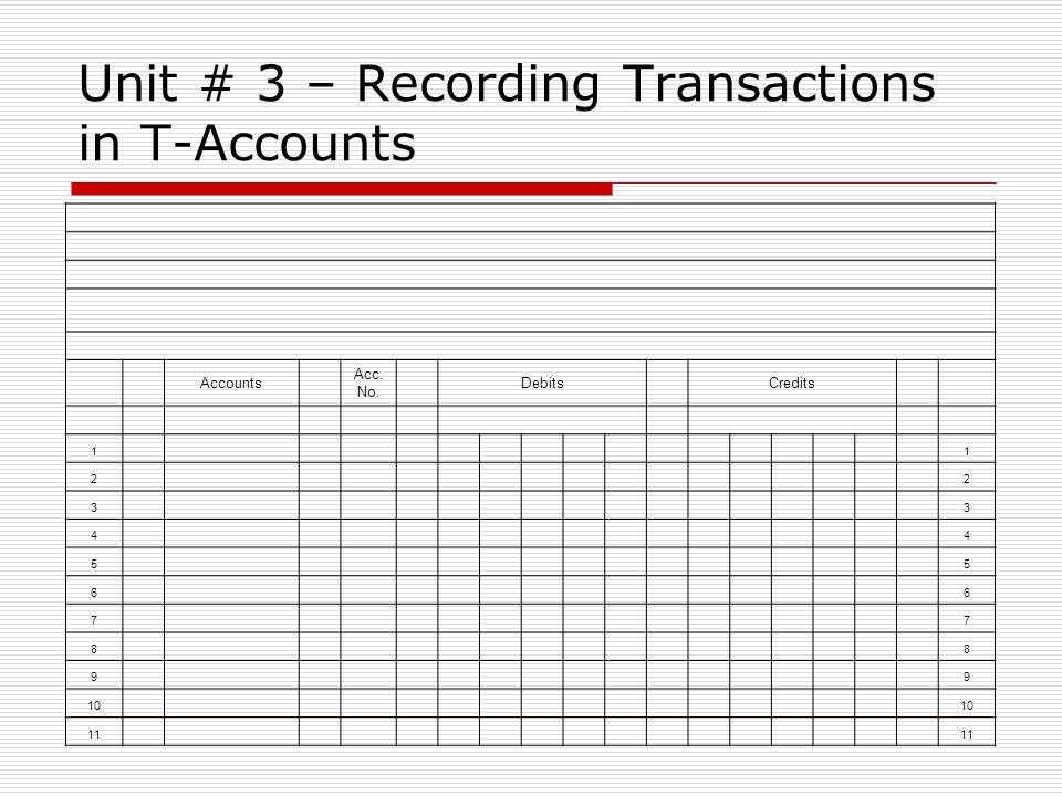 Unit # 3 – Recording Transactions in T-Accounts Accounts Acc. No. Debits Credits 1 1 2 2 3 3 4 4 5 5 6 6 7 7 8 8 9 9 10 11