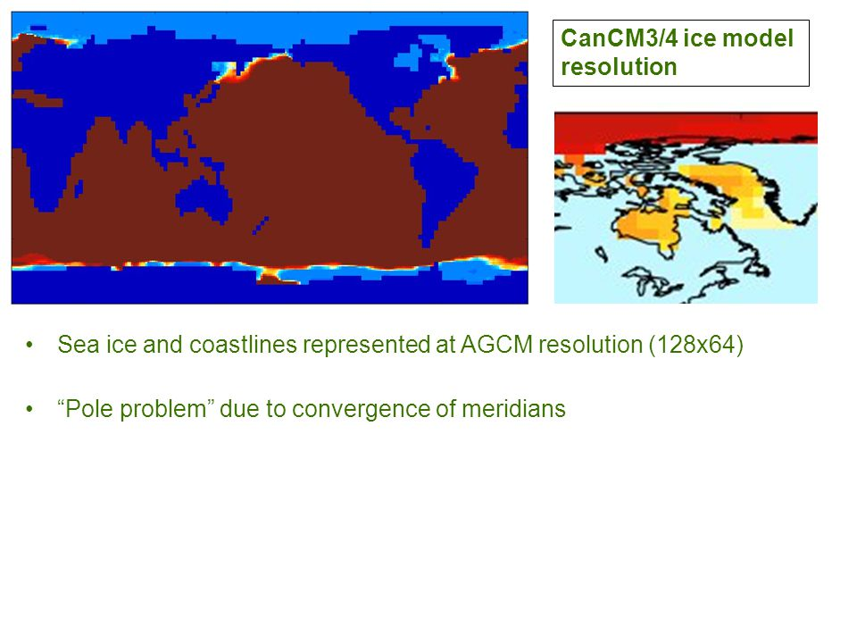 CanCM3/4 ice model resolution Sea ice and coastlines represented at AGCM resolution (128x64) Pole problem due to convergence of meridians