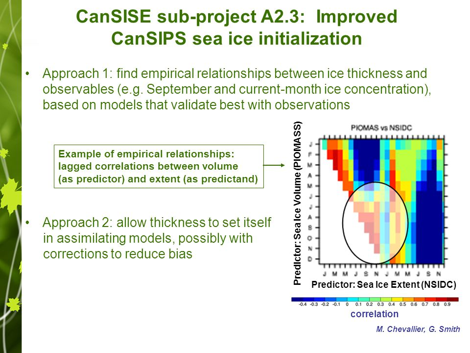 CanSIPS Land initialization (current) www.eoearth.org/view/article/152990 Direct atmospheric initialization through assimilation of 6-hourly T, q, u, v Indirect land initialization through response to model atmosphere
