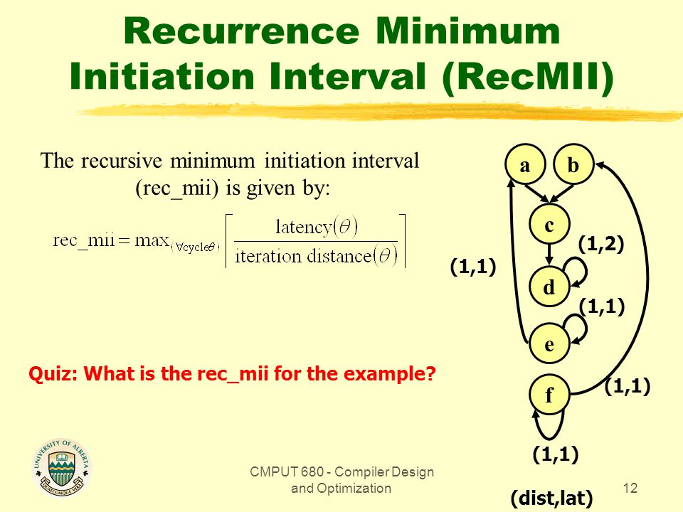 CMPUT 680 - Compiler Design and Optimization12 Recurrence Minimum Initiation Interval (RecMII) ab c d e f (1,2) (1,1) (dist,lat) The recursive minimum initiation interval (rec_mii) is given by: Quiz: What is the rec_mii for the example
