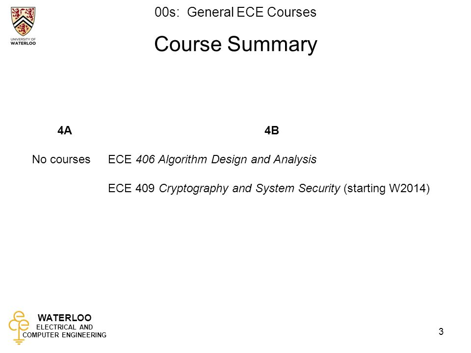 WATERLOO ELECTRICAL AND COMPUTER ENGINEERING 00s: General ECE Courses 3 Course Summary 4A4B No coursesECE 406 Algorithm Design and Analysis ECE 409 Cryptography and System Security (starting W2014)