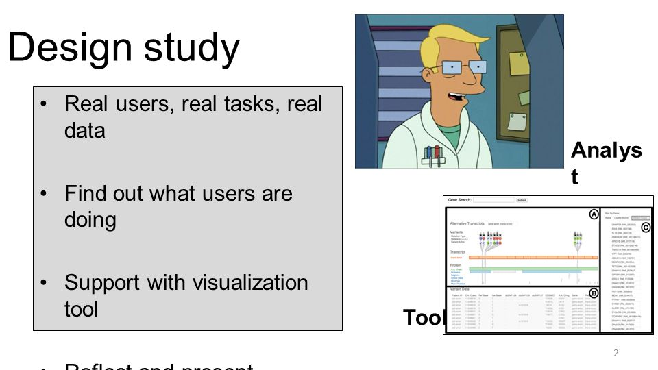 Design study Real users, real tasks, real data Find out what users are doing Support with visualization tool Reflect and present guidelines Analys t T