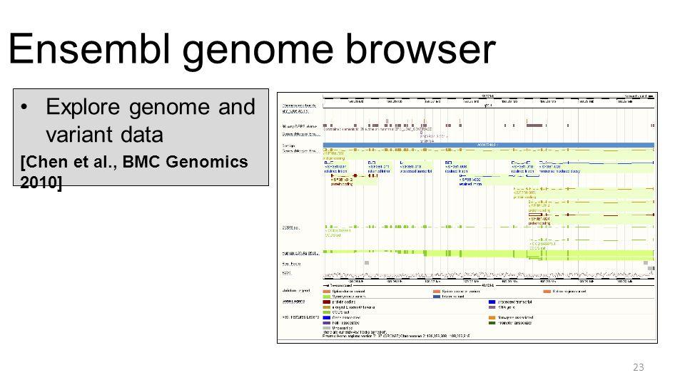 Ensembl genome browser 23 Explore genome and variant data [Chen et al., BMC Genomics 2010]