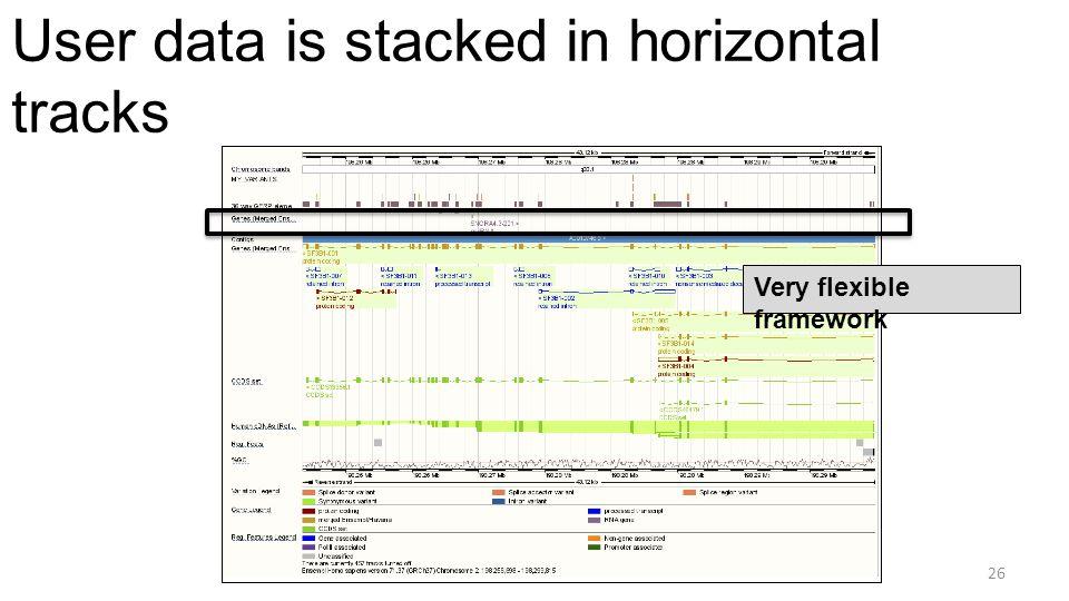 User data is stacked in horizontal tracks 26 Very flexible framework