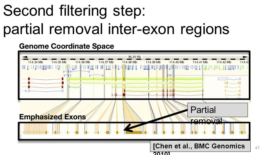 Second filtering step: partial removal inter-exon regions 47 [Chen et al., BMC Genomics 2010] Partial removal