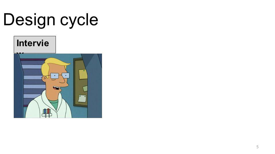 Design cycle Intervie w 5