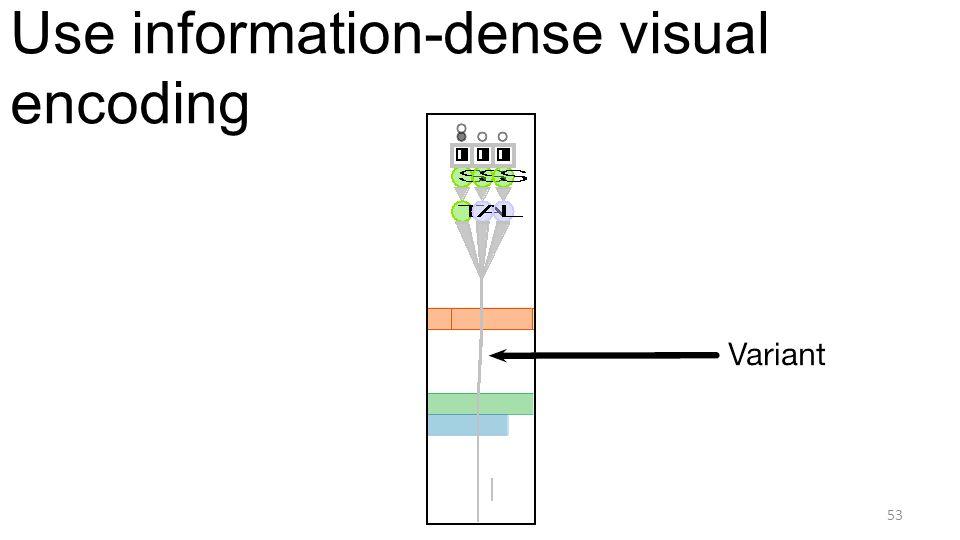 Use information-dense visual encoding 53