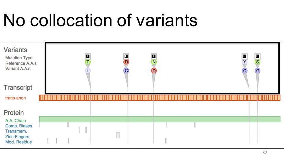 No collocation of variants 82