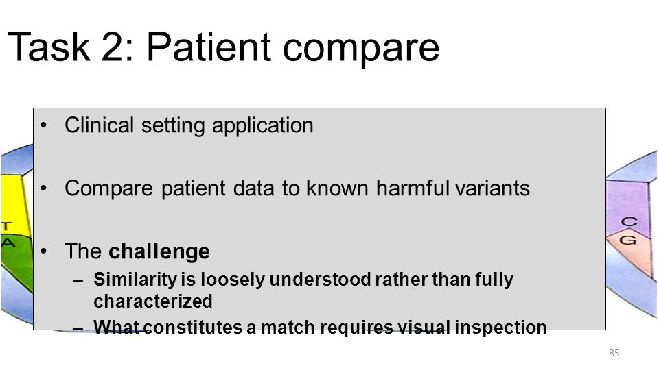 Task 2: Patient compare Clinical setting application Compare patient data to known harmful variants The challenge –Similarity is loosely understood rather than fully characterized –What constitutes a match requires visual inspection 85