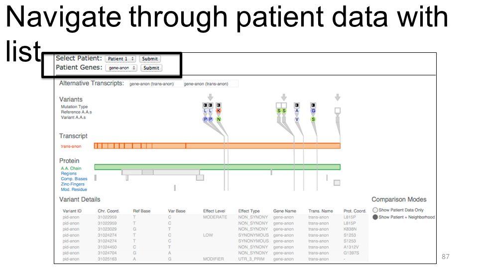 Navigate through patient data with list 87