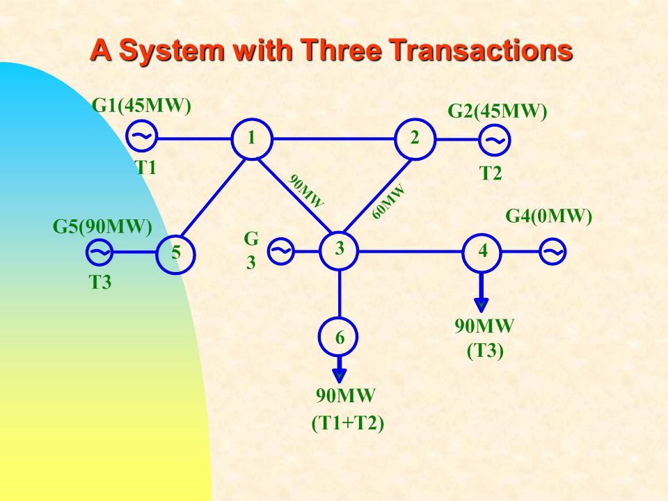A System with Three Transactions