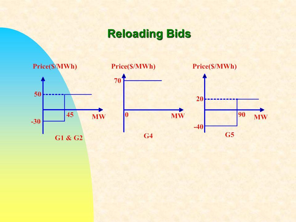 Reloading Bids