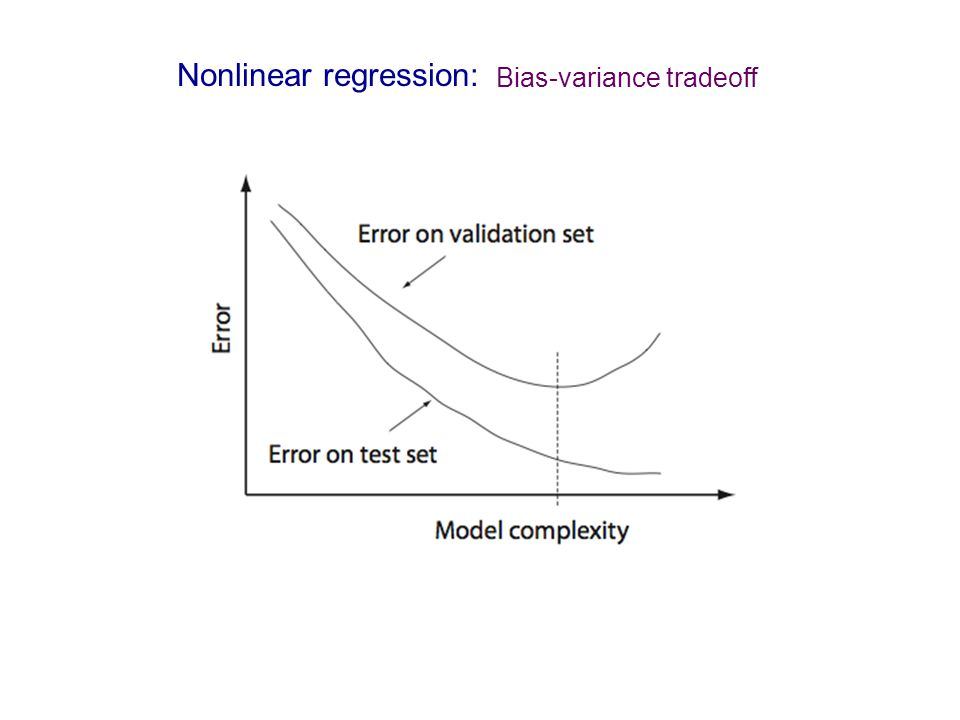 Nonlinear regression: Bias-variance tradeoff