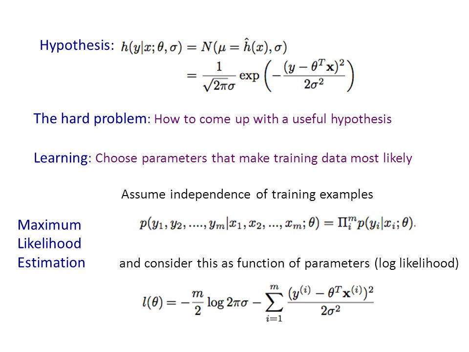 Minimize MSE 1.Random search 2.Look where gradient is zero 3.Gradient descent Learning rule: