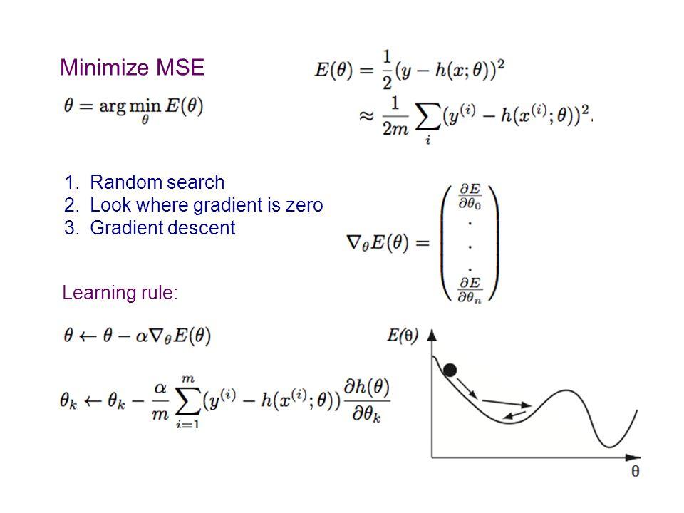 29 Restricted Boltzmann Machine (RBM) Update rule: probabilistic units (Caianello: Neuronic equation) Training rule: contrastive divergence (Caianello: Mnemonic equation) Alternating Gibbs Sampling