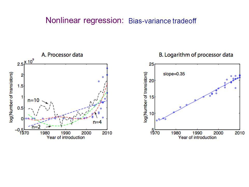 Nonlinear regression: Bias-variance tradeoff